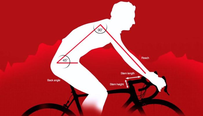 ปั่นจักรยานในเมืองควรเซ็ตยังไง