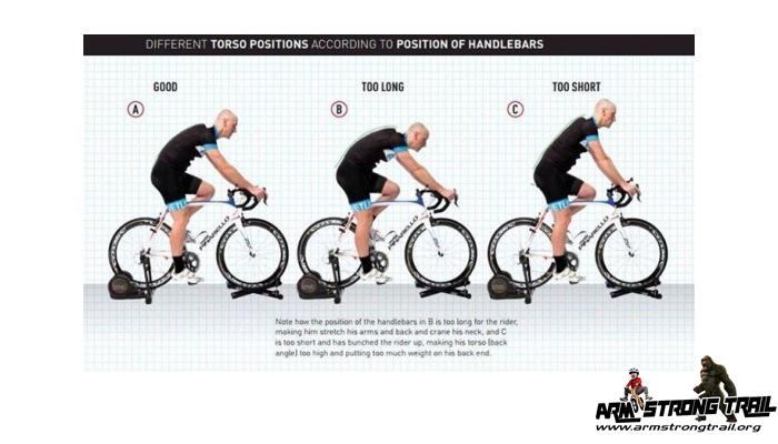 รู้หรือไม่ จักรยานของโปร และของคุณแตกต่างกันตรงไหน
