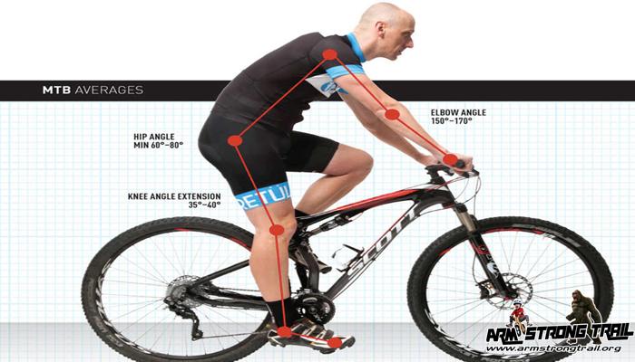 วิธีทำให้จักรยานขี่ได้เร็วขึ้น โดยไม่ต้องเสียเงินเยอะ
